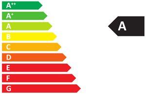 Neues Energielabel für alte Heizungen: